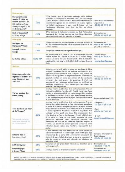 Services et avantages Club Actionnaires